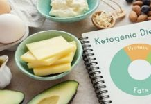 The 5 Pros And 5 Cons Of The Ketogenic Diet